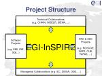 project structure1