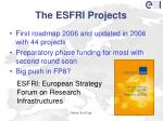 the esfri projects