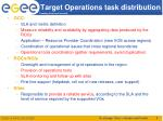 target operations task distribution