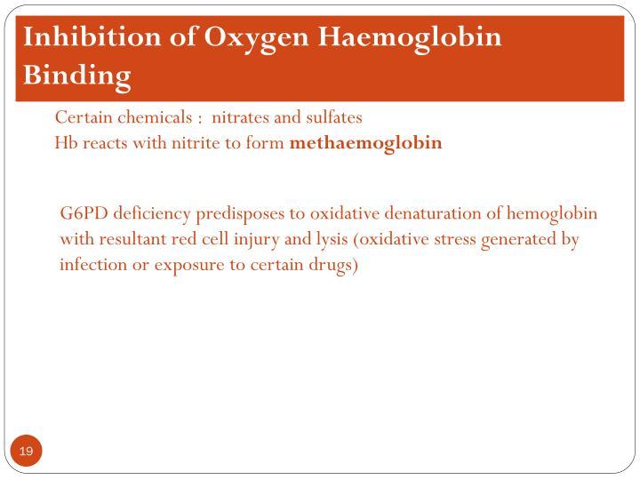 Inhibition of Oxygen