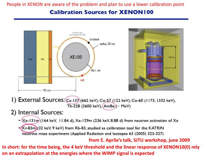 People in XENON are aware of the problem and plan to use a lower calibration point