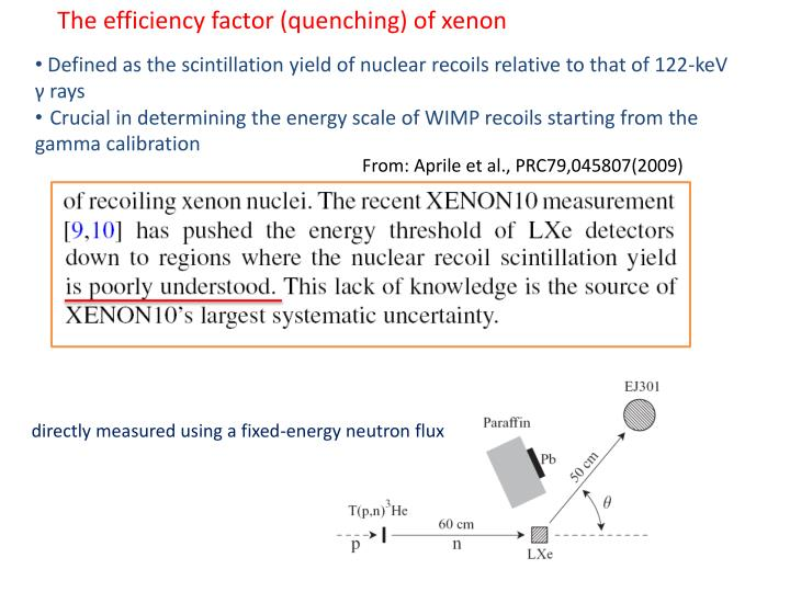The efficiency factor (quenching) of xenon