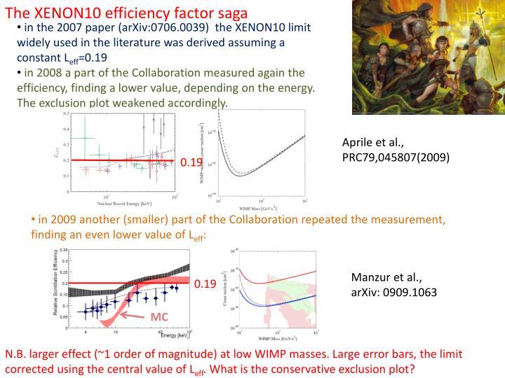 The XENON10 efficiency factor saga