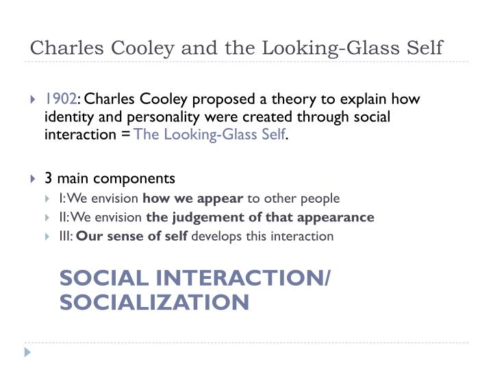 what is the looking glass self theory