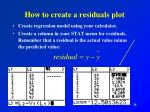 how to create a residuals plot