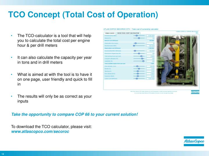 TCO Concept (Total Cost of Operation)