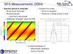 sfs measurements 2004
