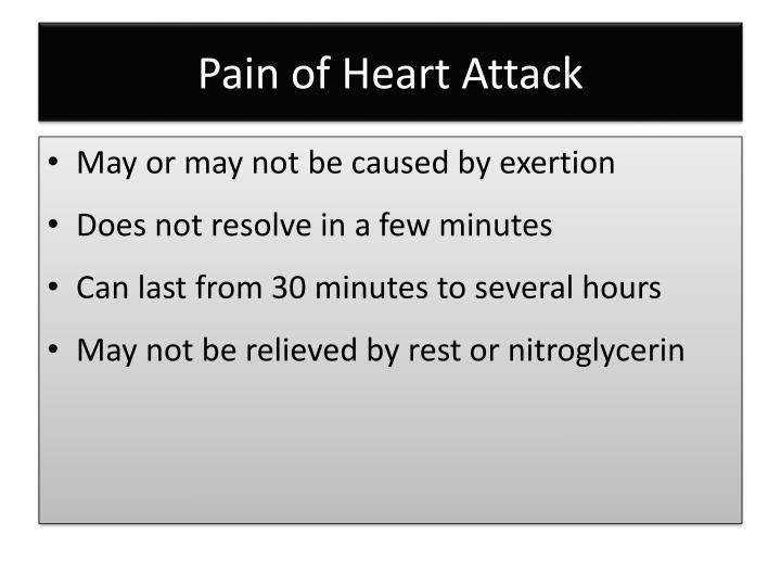 Pain of Heart Attack