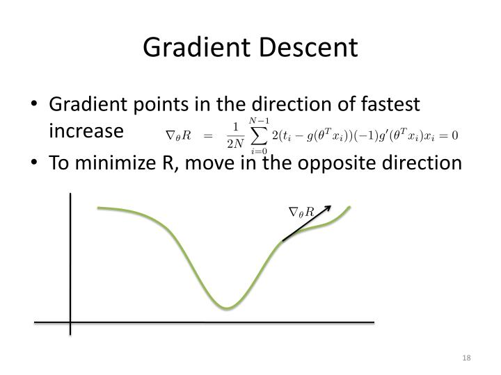 Gradient Descent