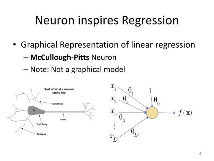Neuron inspires Regression