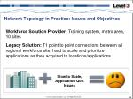 network topology in practice issues and objectives