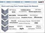 short and long term trends impact the network