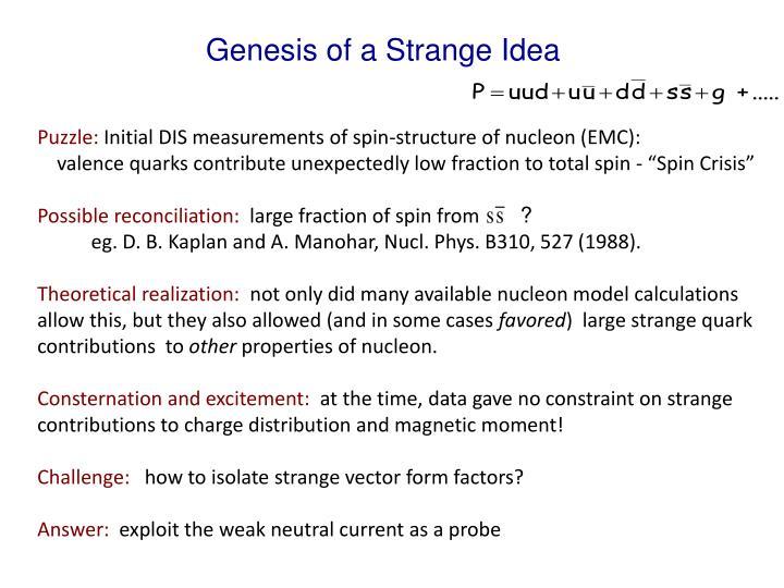 Genesis of a Strange Idea