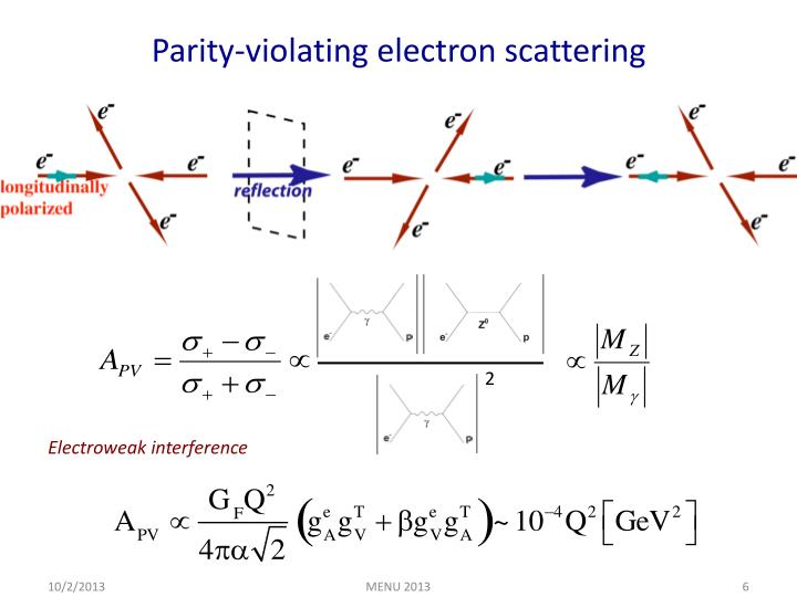 Parity-violating electron scattering