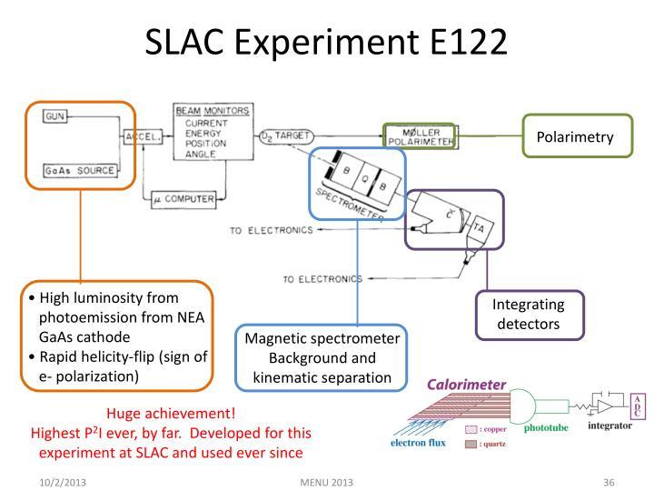 SLAC Experiment E122