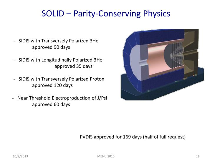 SOLID – Parity-Conserving Physics