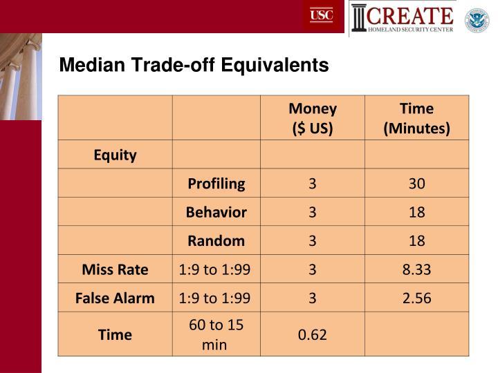 Median Trade-off Equivalents
