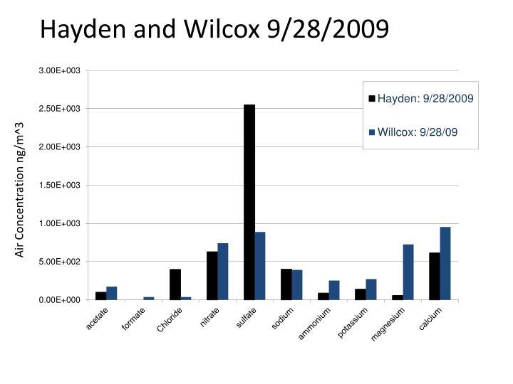Hayden and Wilcox 9/28/2009
