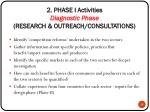2 phase i activities diagnostic phase research outreach consultations