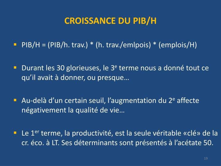 CROISSANCE DU PIB/H