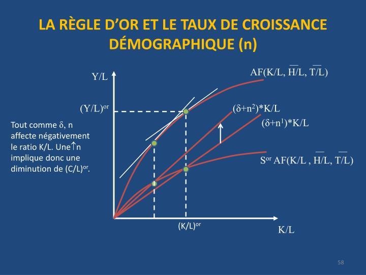 LA RÈGLE D'OR ET LE TAUX DE CROISSANCE DÉMOGRAPHIQUE (n)