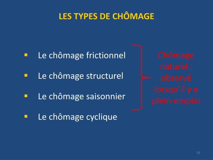 LES TYPES DE CHÔMAGE