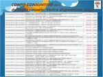 conto consuntivo 2012 dettaglio causale vostra disposizione pag 2