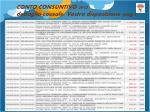 conto consuntivo 2012 dettaglio causale vostra disposizione pag 3