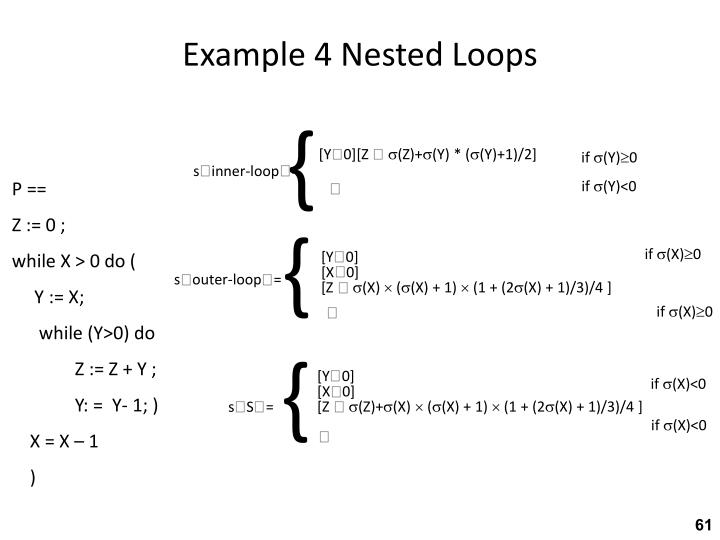 Example 4 Nested Loops