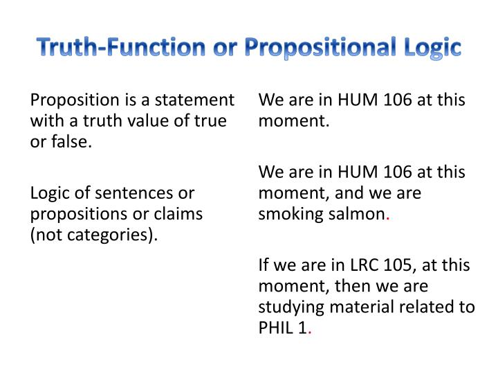 proposition in logic The fundamental elements of propositional logic are propositions—statements that can be either true or false—and logical operations that act on one proposition (unary operations) or two propositions (binary operations) a proposition is like a variable that can take two values, the value true and the value false.