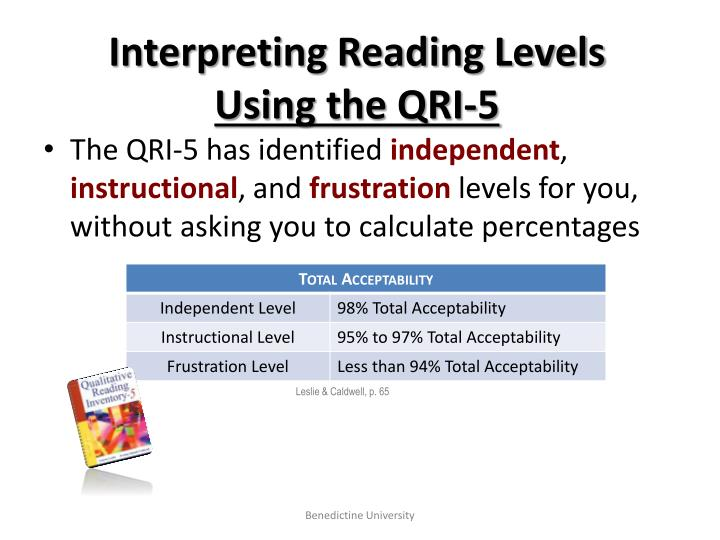 Ppt How Do You Administer An Informal Reading Inventory Iri
