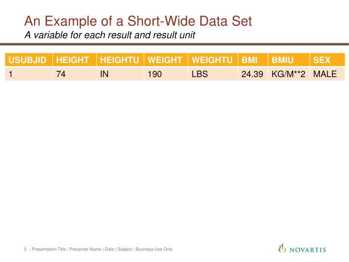An example of a short wide data set