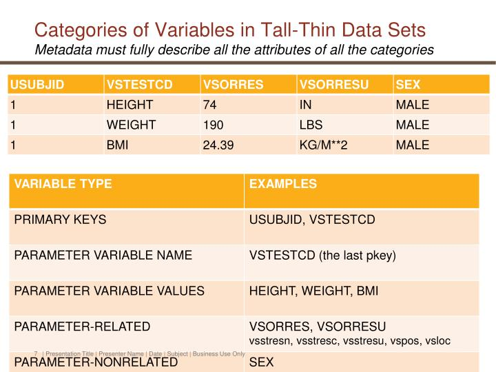 Categories of Variables in Tall-Thin Data Sets