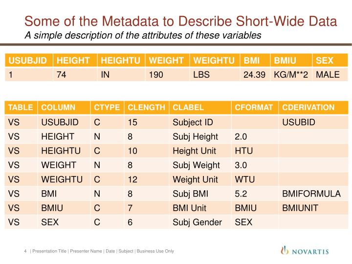 Some of the Metadata to Describe Short-Wide Data