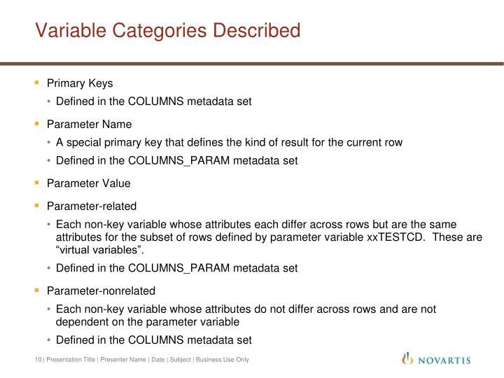 Variable Categories Described