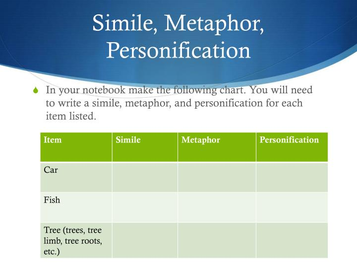 Simile, Metaphor, Personification