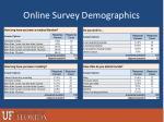 online survey demographics