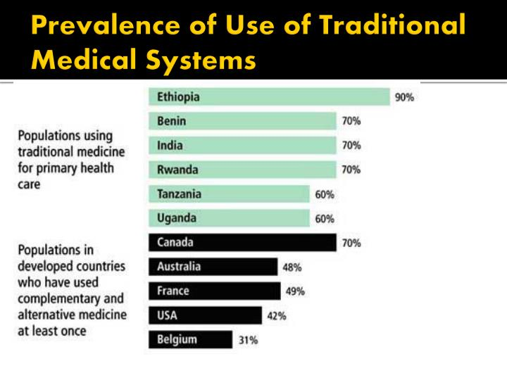 Prevalence of Use of Traditional Medical Systems