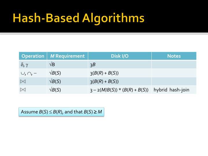 Hash-Based Algorithms