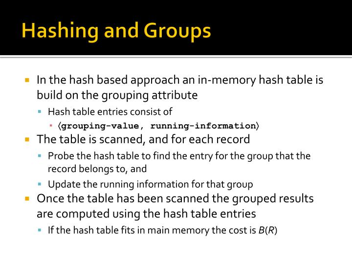 Hashing and Groups