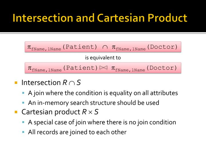 Intersection and Cartesian Product