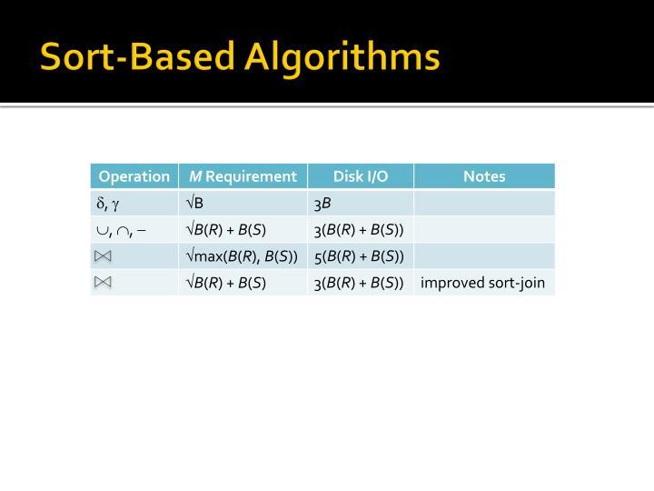 Sort-Based Algorithms