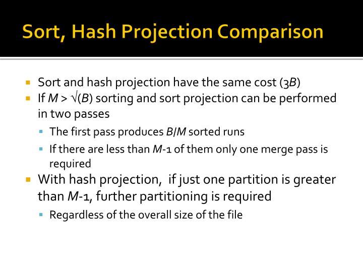 Sort, Hash Projection Comparison