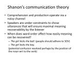 shanon s communication theory