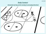 body contact teammate of ring carrier moving in converging direction
