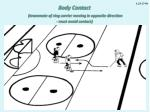 body contact teammate of ring carrier moving in opposite direction must avoid contact