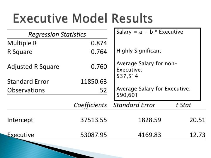 Executive Model Results