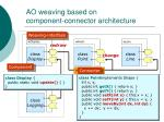 ao weaving based on component connector architecture