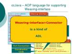 ccjava aop language for supporting weaving interface