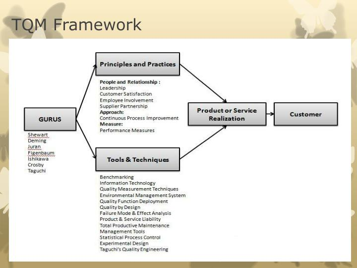 TQM Framework